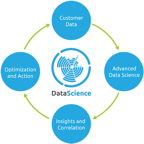 data science graphic